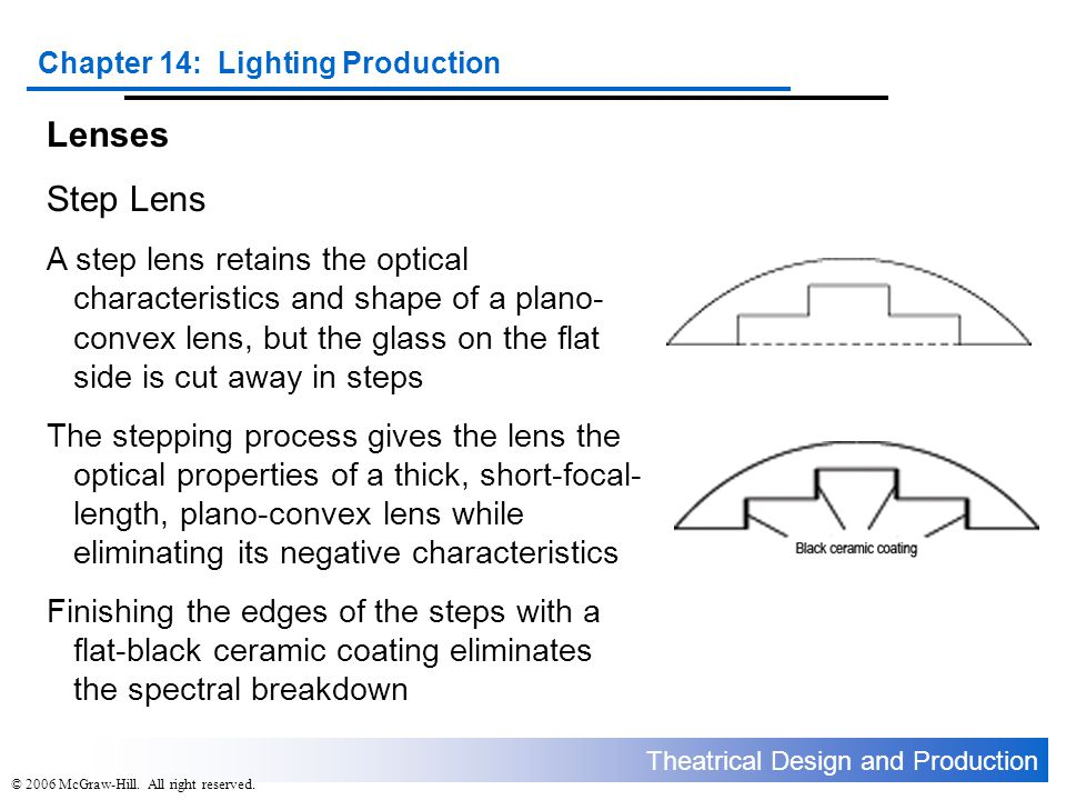Theatrical Design and Production Chapter 14: Lighting Production © 2006 McGraw-Hill. All right reserved. Lenses Step Lens A step lens retains the opti