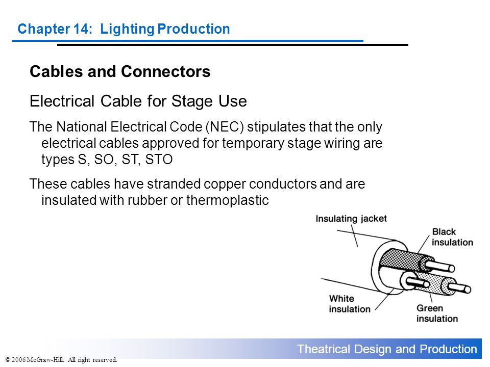 Theatrical Design and Production Chapter 14: Lighting Production © 2006 McGraw-Hill. All right reserved. Cables and Connectors Electrical Cable for St