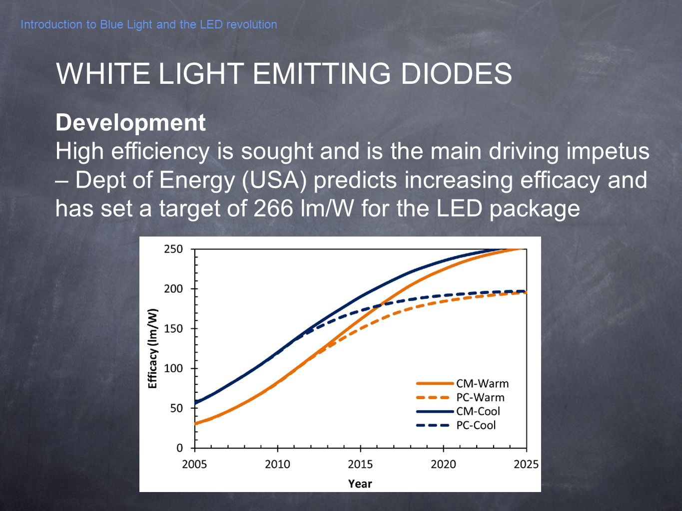 Introduction to Blue Light and the LED revolution Development High efficiency is sought and is the main driving impetus – Dept of Energy (USA) predict