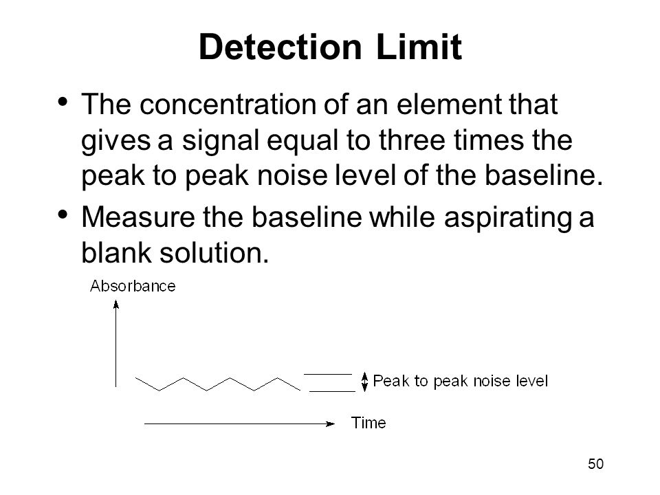 50 Detection Limit The concentration of an element that gives a signal equal to three times the peak to peak noise level of the baseline.