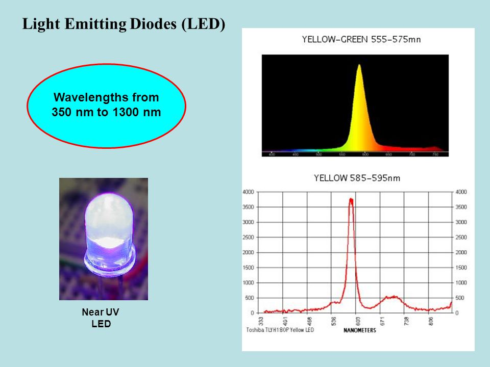 Light Emitting Diodes (LED) Wavelengths from 350 nm to 1300 nm Near UV LED