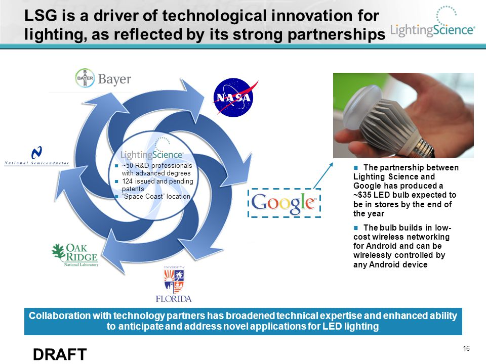 DRAFT ~50 R&D professionals with advanced degrees 124 issued and pending patents Space Coast location LSG is a driver of technological innovation for
