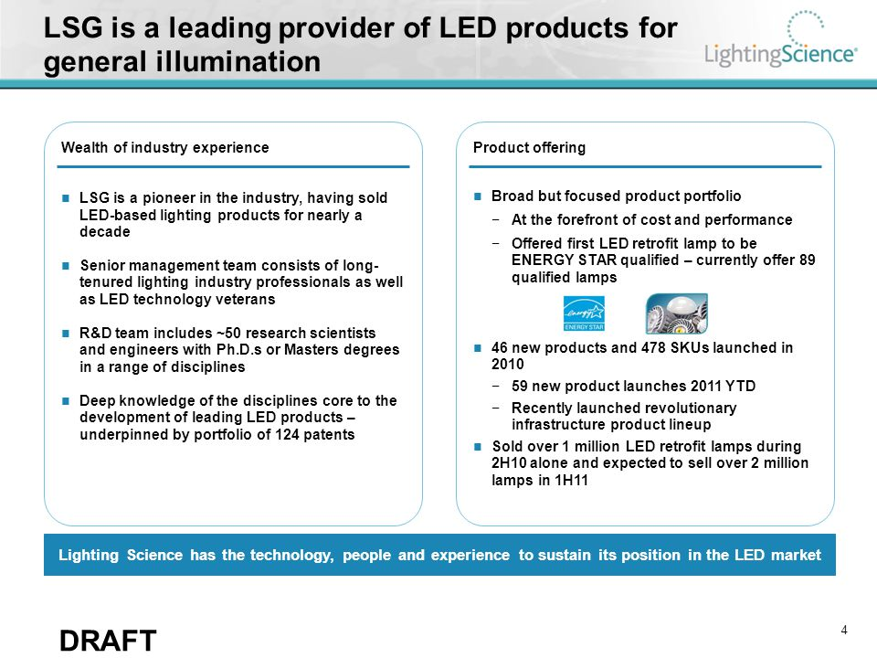 DRAFT Examples of areas of focus underpinning LSGs technology roadmap LEDThermal management Power suppliesOptics Remote phosphor Improved efficiency – better ability to tune phosphor Limits color shifting over time Plasma / MEMs cooling Enables supply chain and manufacturing efficiencies Reduces material cost Improves aesthetics Reduces mass Onboard power supply Dramatically fewer components Reduces material cost Higher reliability Smaller form factor Longer lifetime Better performance MEMs optics Improves LED lighting product performance Enables more and dynamic control of beam 15