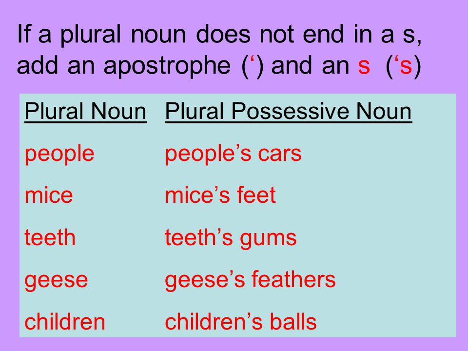 If a plural noun does not end in a s, add an apostrophe () and an s (s) Plural NounPlural Possessive Noun peoplepeoples cars micemices feet teethteeths gums geesegeeses feathers childrenchildrens balls