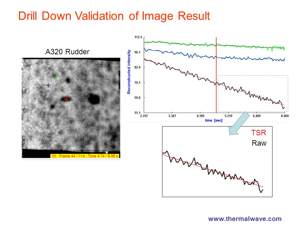 Drill Down Validation of Image Result A320 Rudder TSR Raw www.thermalwave.com