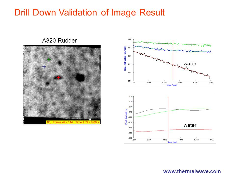 Drill Down Validation of Image Result A320 Rudder water www.thermalwave.com
