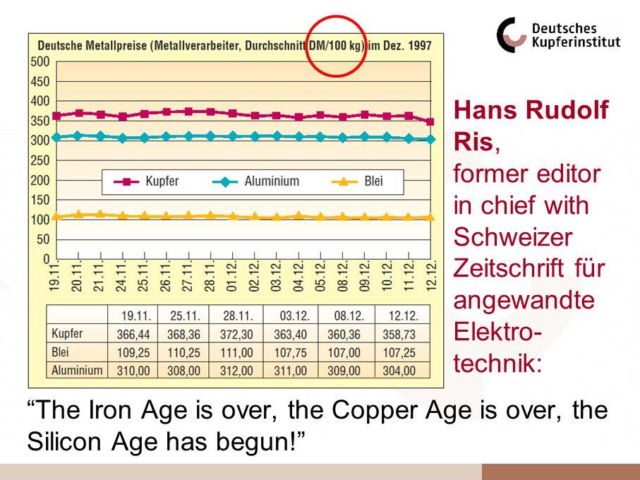 Hans Rudolf Ris, former editor in chief with Schweizer Zeitschrift für angewandte Elektro- technik: The Iron Age is over, the Copper Age is over, the Silicon Age has begun!