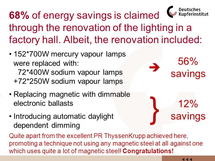 152*700W mercury vapour lamps were replaced with: 72*400W sodium vapour lamps +72*250W sodium vapour lamps Replacing magnetic with dimmable electronic ballasts Introducing automatic daylight dependent dimming 68% of energy savings is claimed through the renovation of the lighting in a factory hall.