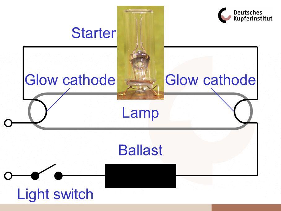 Starter Lamp Ballast Light switch Glow cathode