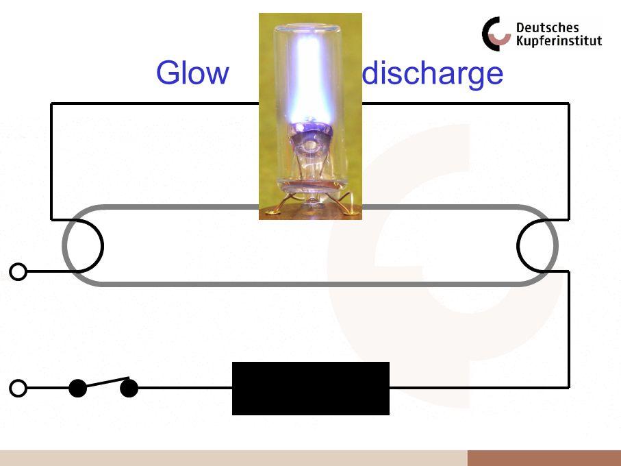 Glowdischarge