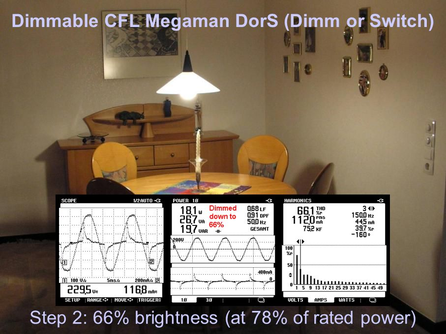 Dimmable CFL Megaman DorS (Dimm or Switch) Step 2: 66% brightness (at 78% of rated power)