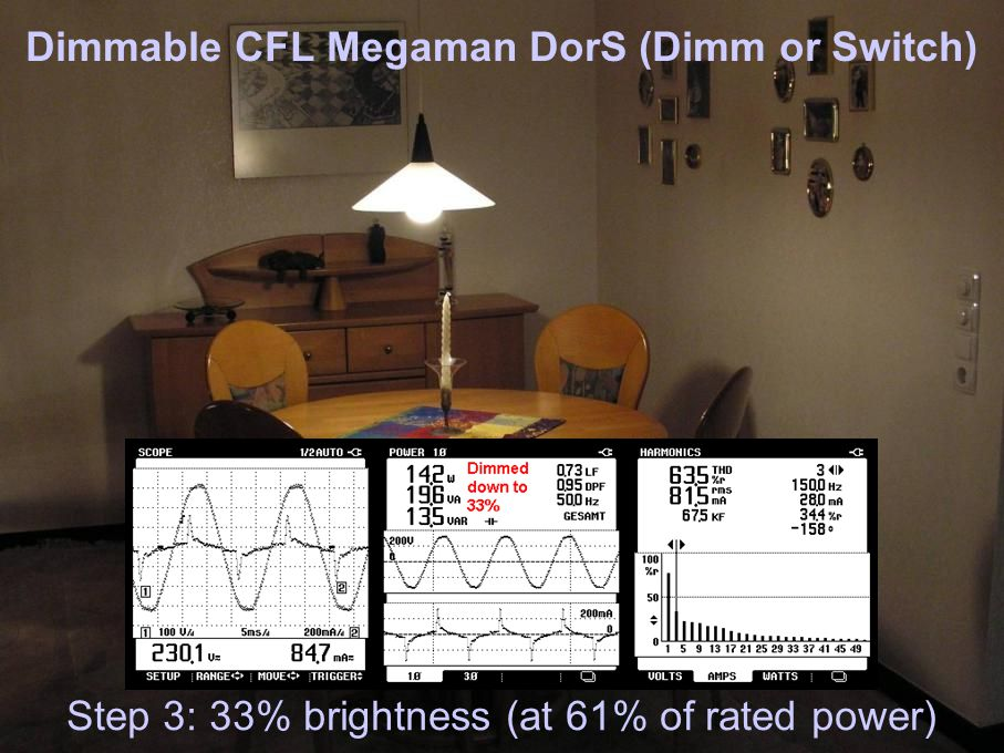 Dimmable CFL Megaman DorS (Dimm or Switch) Step 3: 33% brightness (at 61% of rated power)