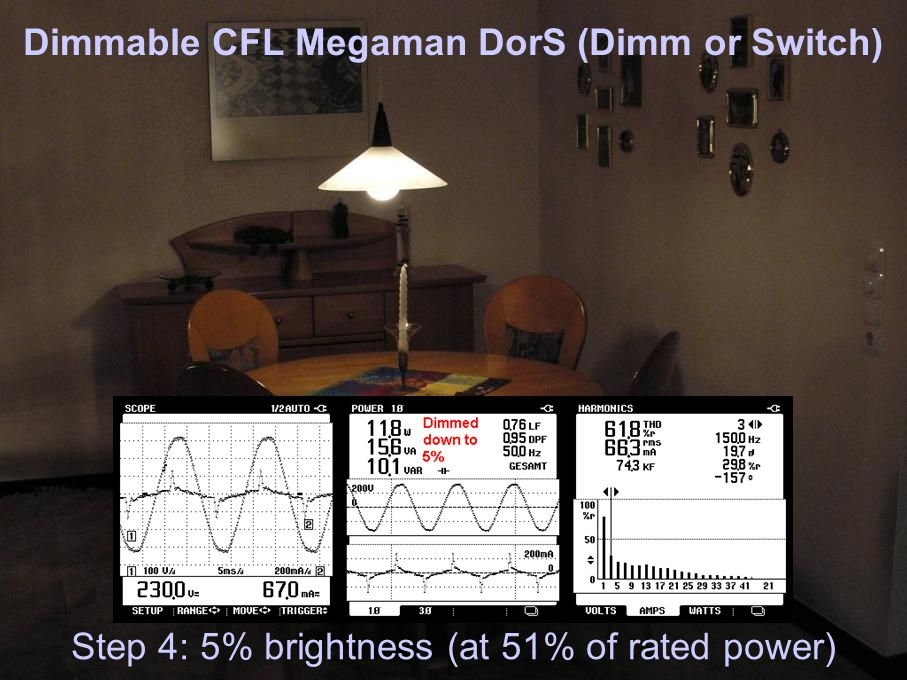 Dimmable CFL Megaman DorS (Dimm or Switch) Step 4: 5% brightness (at 51% of rated power)