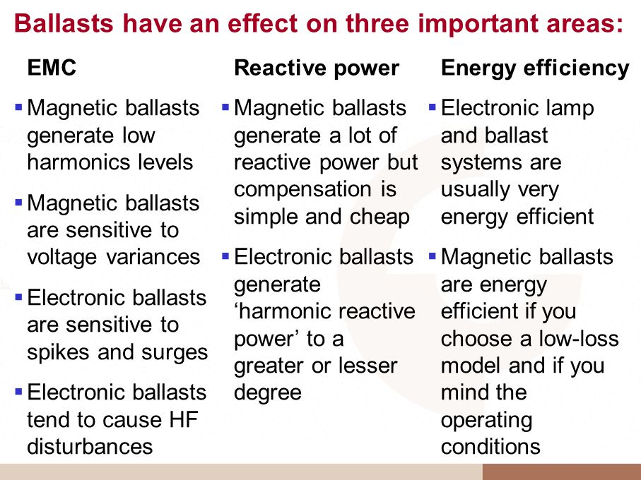 Ballasts have an effect on three important areas: Electronic lamp and ballast systems are usually very energy efficient Magnetic ballasts are energy efficient if you choose a low-loss model and if you mind the operating conditions Magnetic ballasts generate low harmonics levels Magnetic ballasts are sensitive to voltage variances Electronic ballasts are sensitive to spikes and surges Electronic ballasts tend to cause HF disturbances Magnetic ballasts generate a lot of reactive power but compensation is simple and cheap Electronic ballasts generate harmonic reactive power to a greater or lesser degree Energy efficiencyEMCReactive power