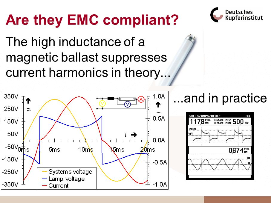 Are they EMC compliant? The high inductance of a magnetic ballast suppresses current harmonics in theory......and in practice
