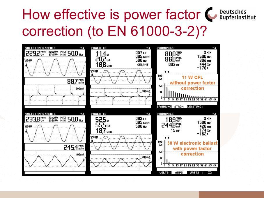 How effective is power factor correction (to EN 61000-3-2)