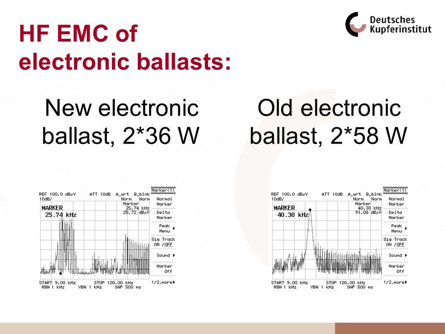 Old electronic ballast, 2*58 W HF EMC of electronic ballasts: New electronic ballast, 2*36 W