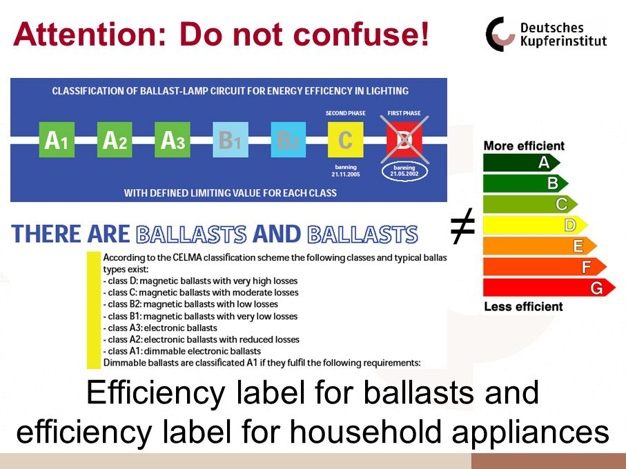 Attention: Do not confuse! Efficiency label for ballasts and efficiency label for household appliances