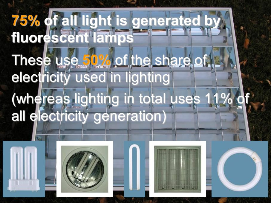 5 75% of all light is generated by fluorescent lamps These use 50% of the share of electricity used in lighting (whereas lighting in total uses 11% of