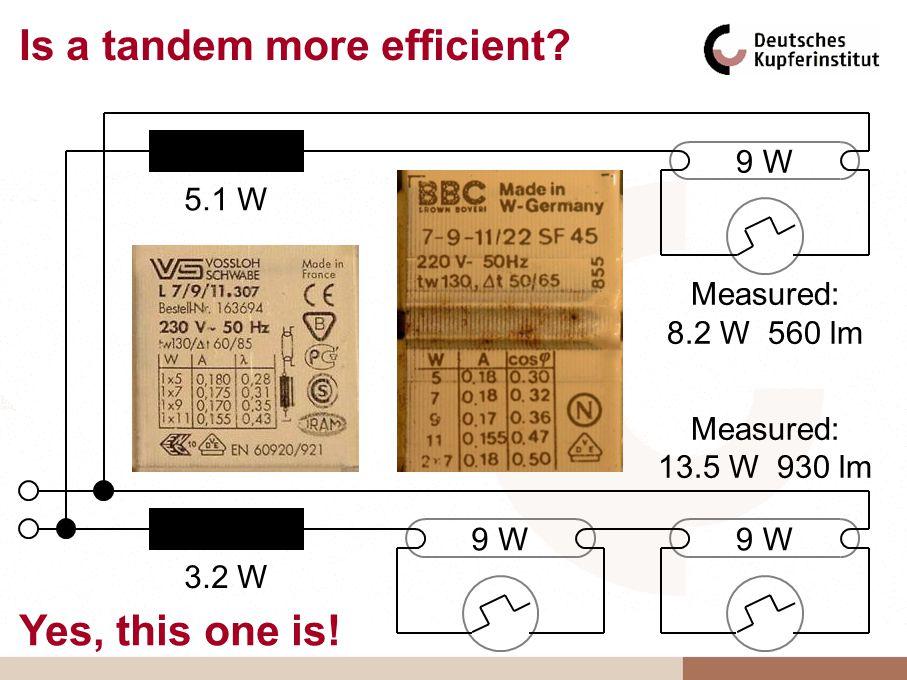 Is a tandem more efficient.