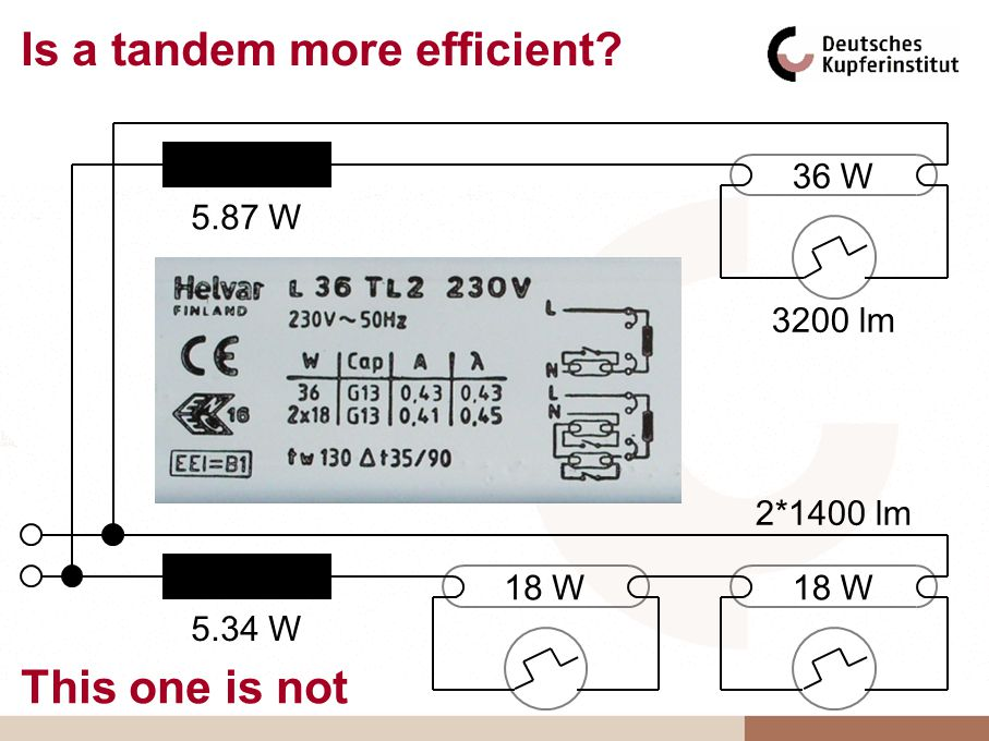 Is a tandem more efficient? 36 W 18 W 5.34 W 5.87 W 3200 lm 2*1400 lm This one is not