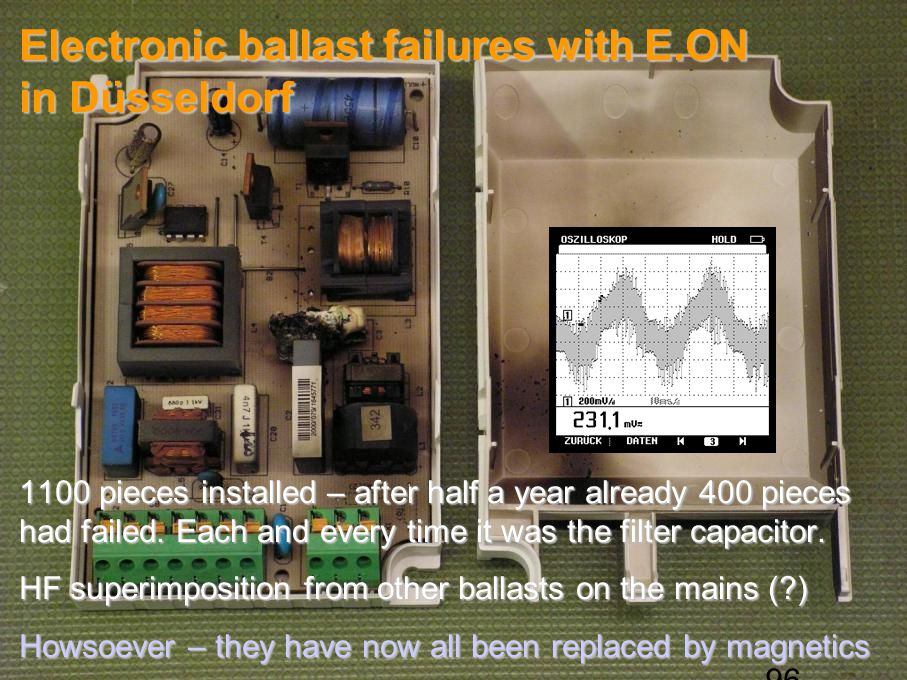 96 Electronic ballast failures with E.ON in Düsseldorf 1100 pieces installed – after half a year already 400 pieces had failed.