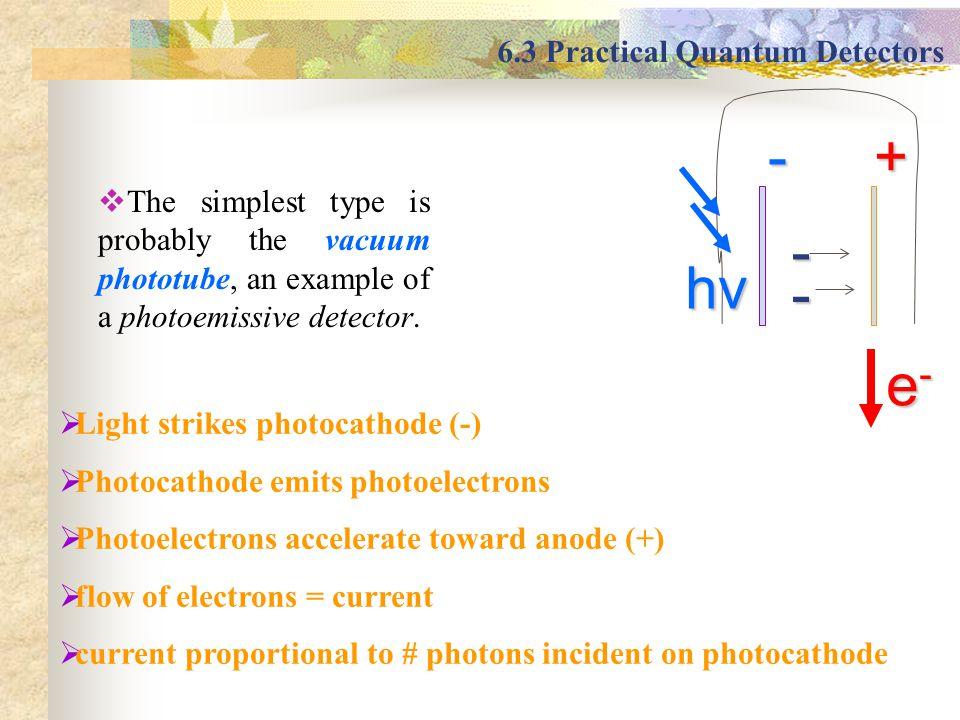 The simplest type is probably the vacuum phototube, an example of a photoemissive detector. 6.3 Practical Quantum Detectors -+ - - e-e-e-e- hv Light s