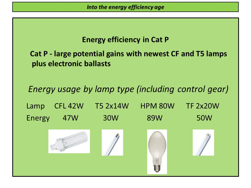 Into the energy efficiency age Energy efficiency in Cat P Cat P - large potential gains with newest CF and T5 lamps plus electronic ballasts Energy usage by lamp type (including control gear) Lamp CFL 42W T5 2x14W HPM 80W TF 2x20W Energy 47W 30W 89W 50W