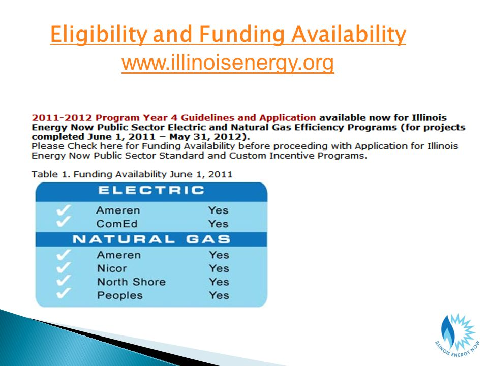 Eligibility and Funding Availability www.illinoisenergy.org