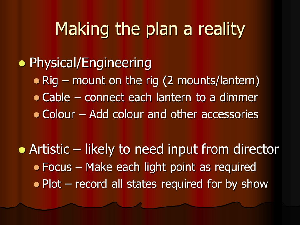 Making the plan a reality Physical/Engineering Physical/Engineering Rig – mount on the rig (2 mounts/lantern) Rig – mount on the rig (2 mounts/lantern
