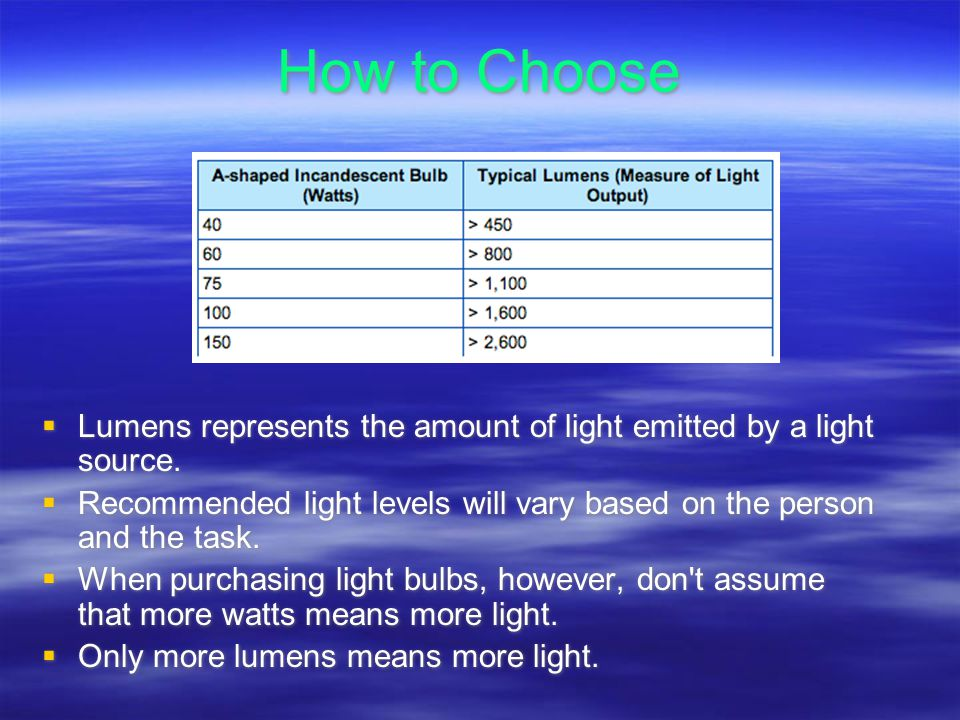 How to Choose Lumens represents the amount of light emitted by a light source.