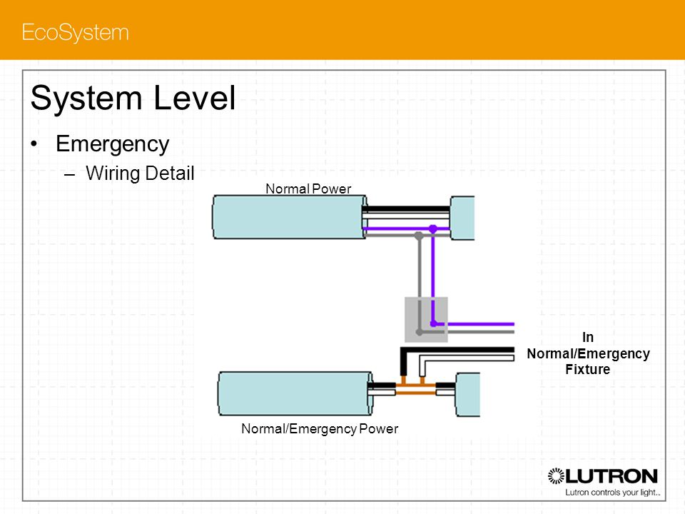 System Level Emergency –Wiring Detail Normal/Emergency Power Normal Power In Normal/Emergency Fixture