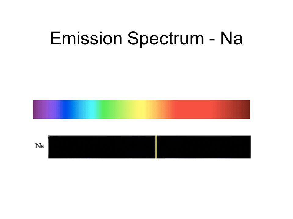 Emission Spectrum - Na