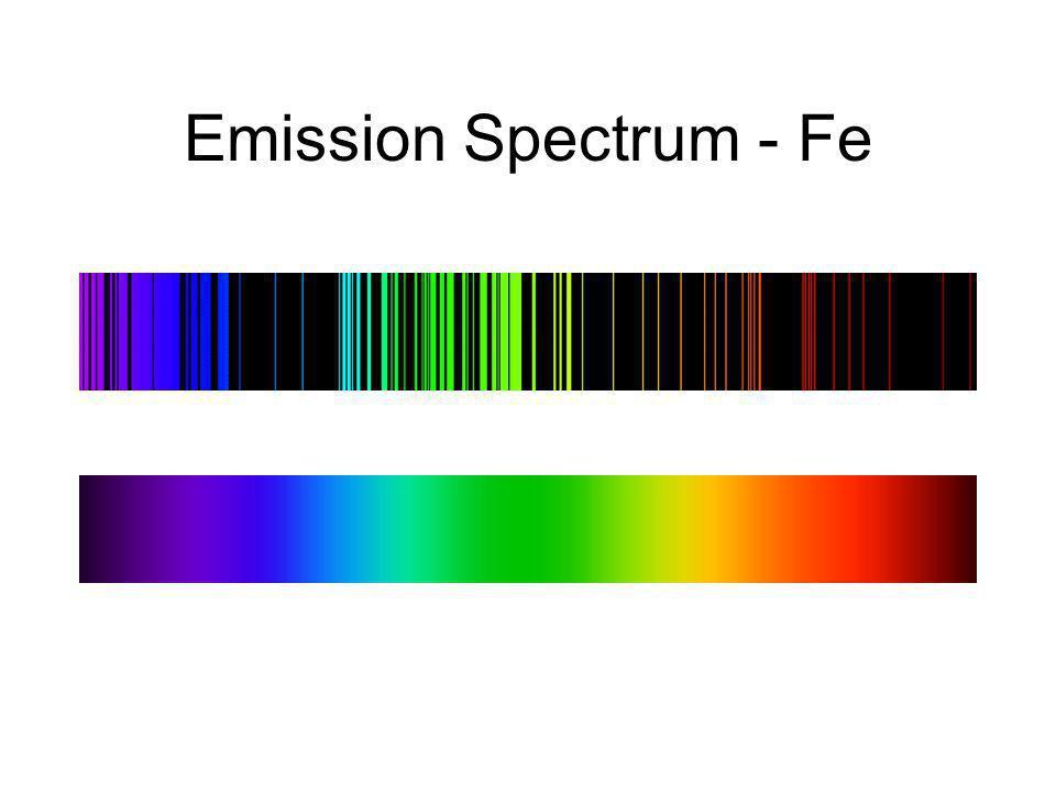 Emission Spectrum - Fe