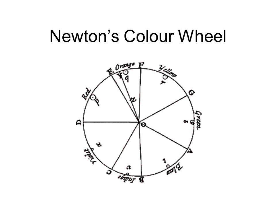 Newtons Colour Wheel