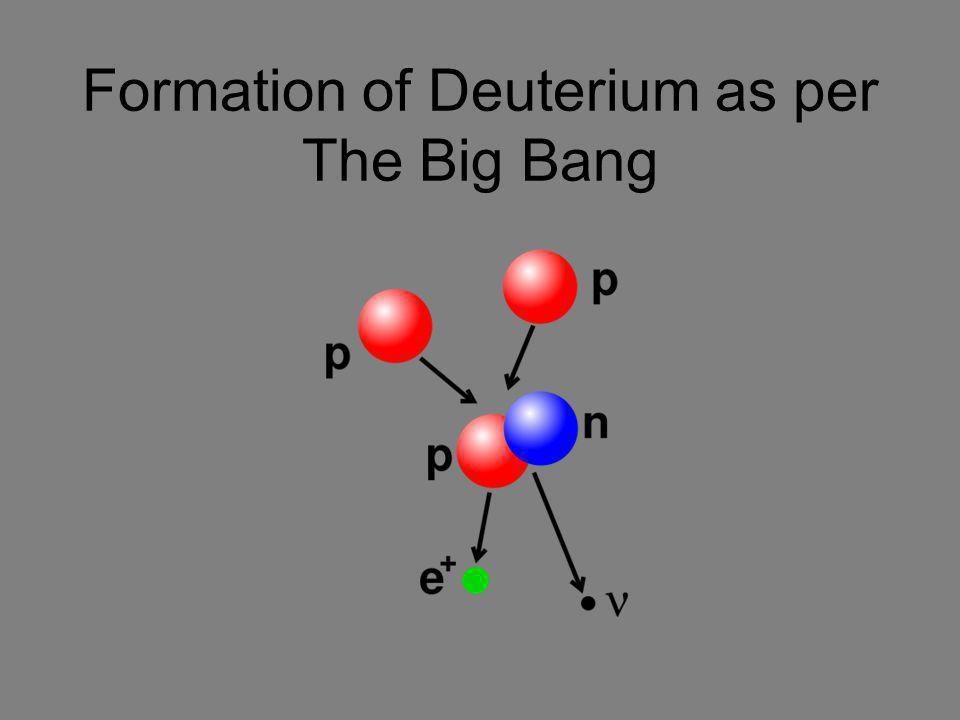 Formation of Deuterium as per The Big Bang