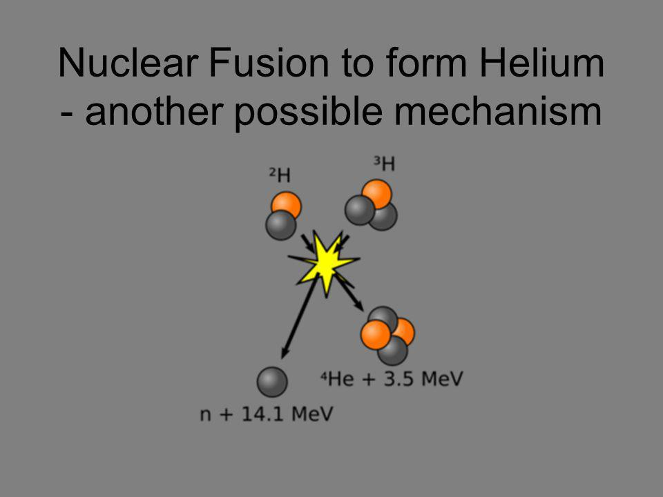 Nuclear Fusion to form Helium - another possible mechanism