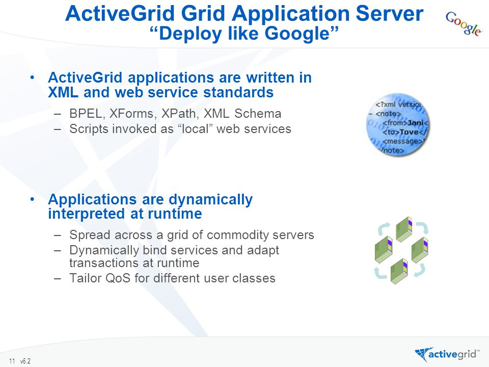 11 v6.2 ActiveGrid Grid Application Server Deploy like Google ActiveGrid applications are written in XML and web service standards –BPEL, XForms, XPath, XML Schema –Scripts invoked as local web services Applications are dynamically interpreted at runtime –Spread across a grid of commodity servers –Dynamically bind services and adapt transactions at runtime –Tailor QoS for different user classes