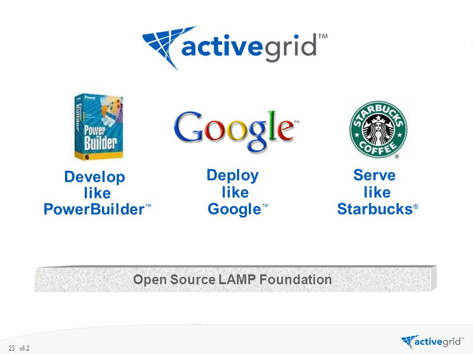 23 v6.2 Develop like PowerBuilder Deploy like Google Serve like Starbucks ® Open Source LAMP Foundation
