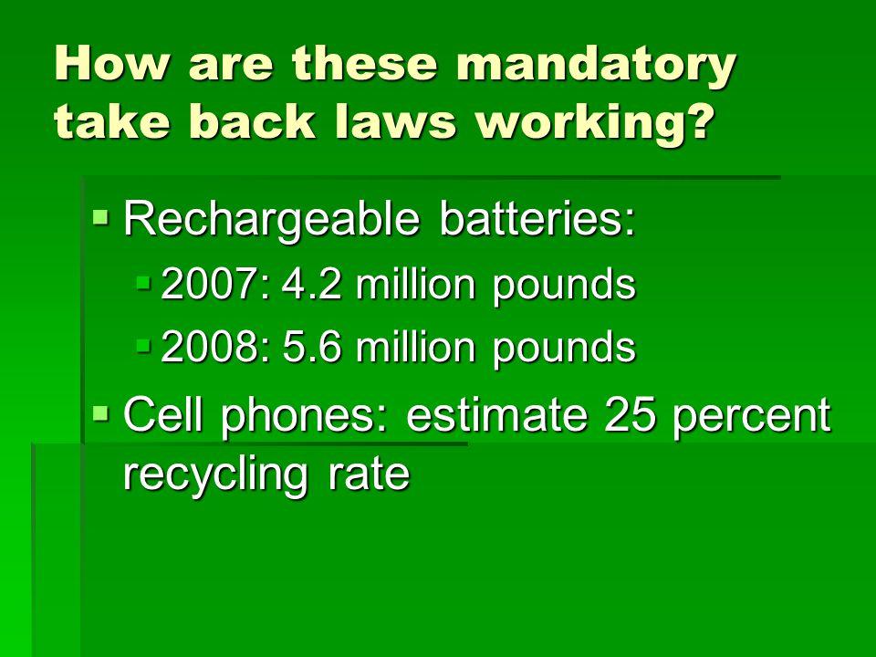 Other proposed EPR legislation...