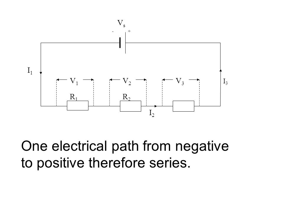 Series and Parallel Circuits Voltage, Current and Resistance VsVs I3I3 I2I2 I1I1 R3R3 +- R2R2 R1R1 V1V1 V2V2 V3V3 What type of circuit is this?