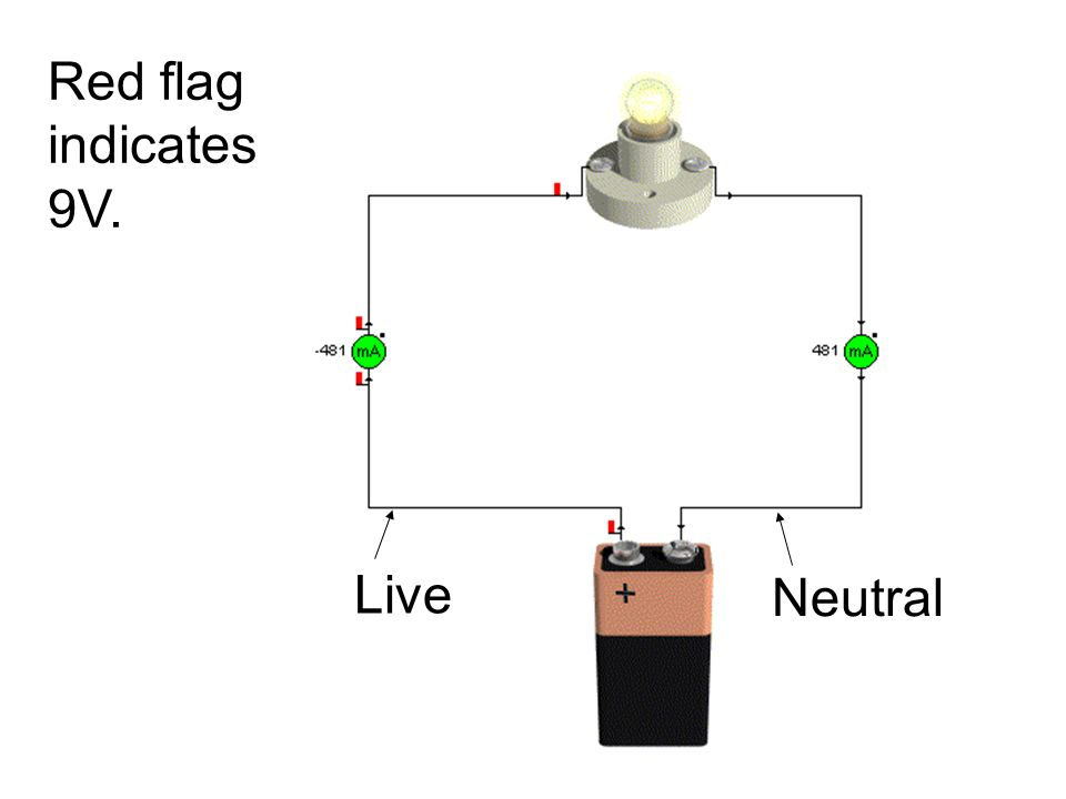 Current through Appliances As power increases for a fixed voltage, what happens to the current? As power increases the current increases