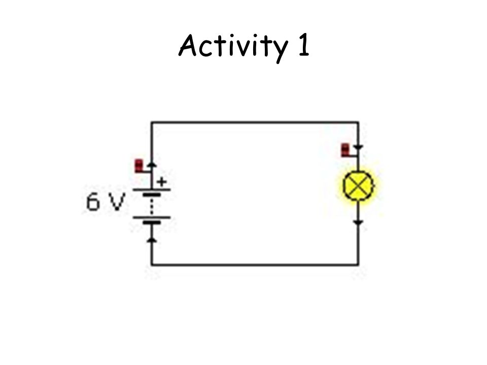 Build a series circuit Build a series circuit which contains a 6V battery pack, three 3.5 V lamps in lamp holders, and a meter used for measuring curr