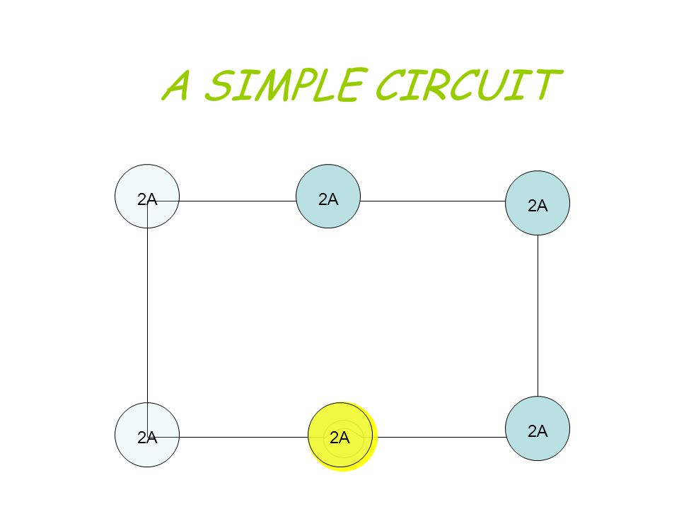 A SIMPLE CIRCUIT CELL LIGHT BULB SWITCH Close the switch, what happens ?