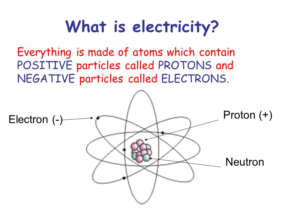 The atom An atom is a fundamental unit of matter made up of protons (with a positive charge) neutrons (neutral – no charge) electrons (with a negative