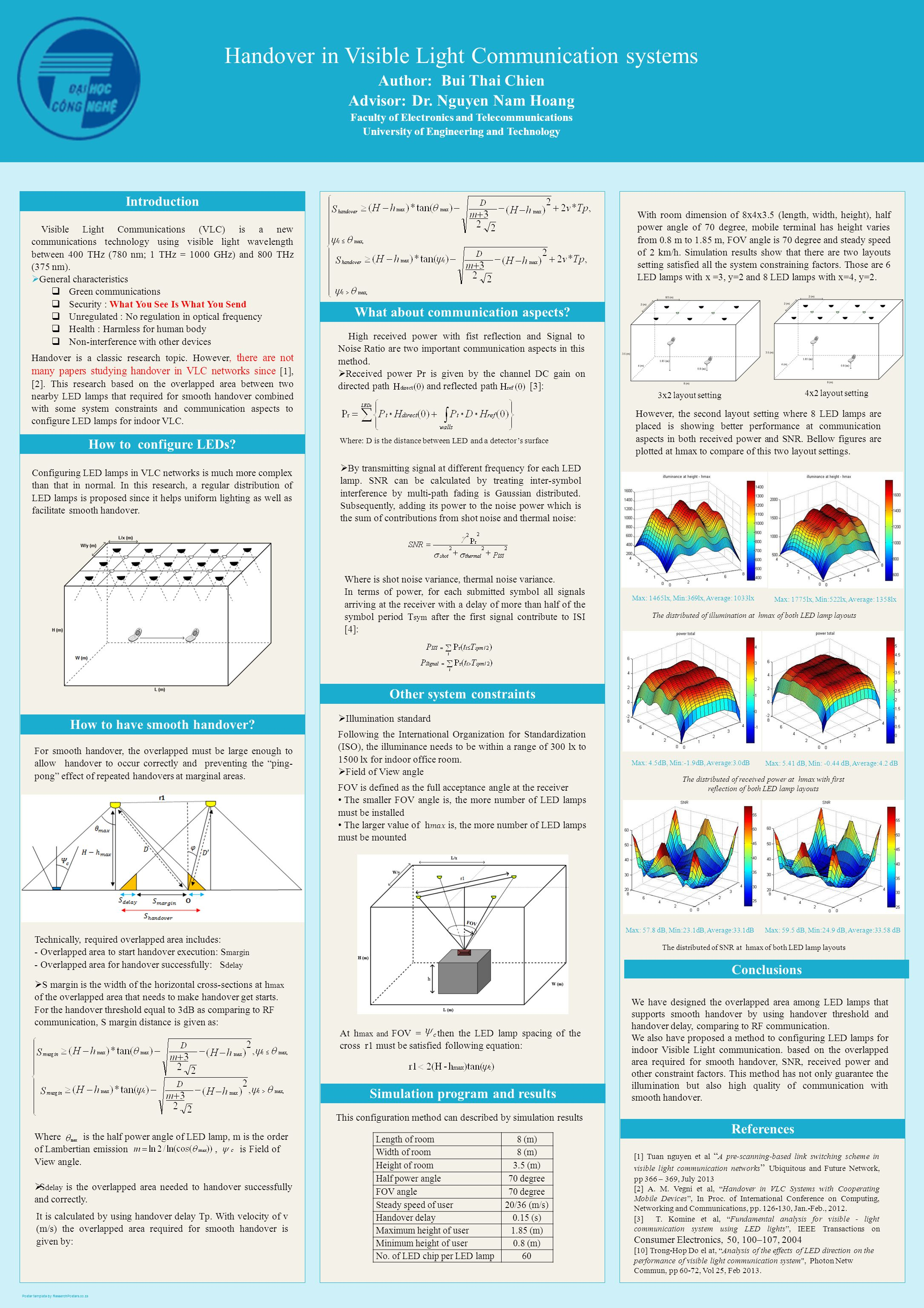 Poster template by ResearchPosters.co.za Handover in Visible Light Communication systems Author: Bui Thai Chien Advisor: Dr. Nguyen Nam Hoang Faculty