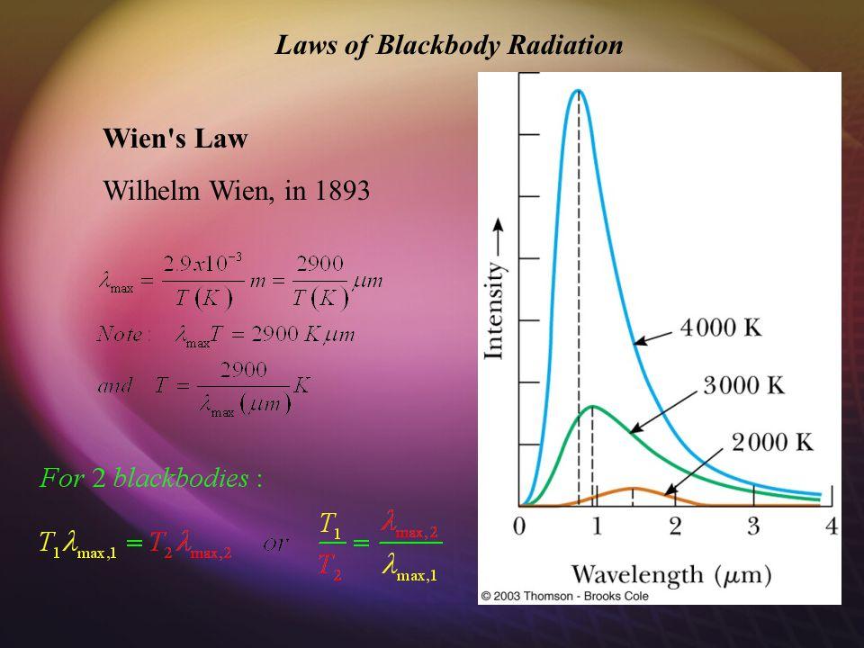 Stefan-Boltzmann Law - 1878-1884 Josef Stefan and Ludwig Boltzmann