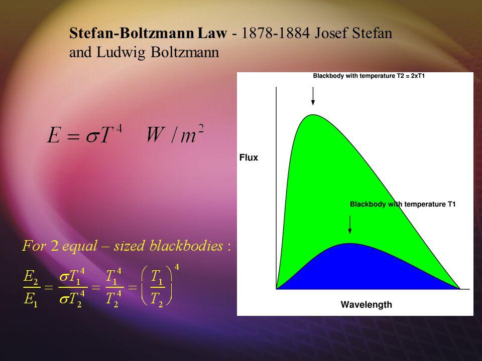 Examples: Wien s Law