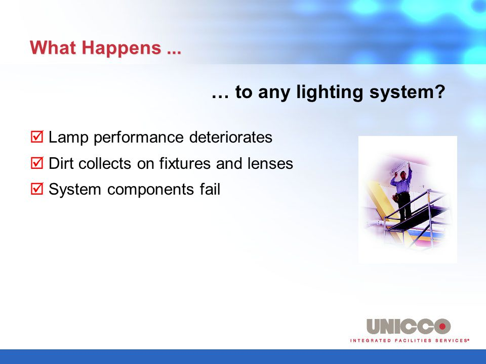 What Happens... … to any lighting system? Lamp performance deteriorates Dirt collects on fixtures and lenses System components fail