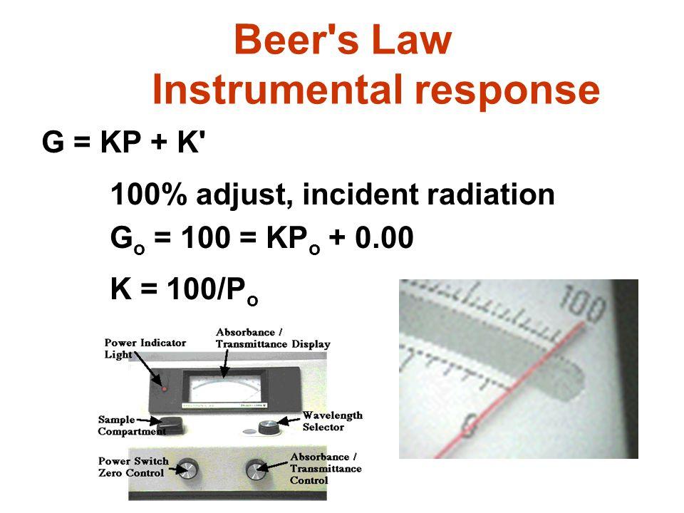Beer's Law Instrumental response G = KP + K' 100% adjust, incident radiation G o = 100 = KP o + 0.00 K = 100/P o